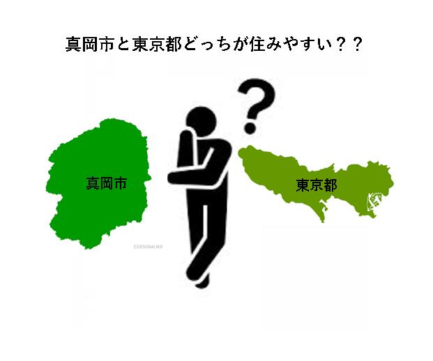 2020.9.20 意外と暮らしやすい!真岡市と東京都の暮らしを比較!!